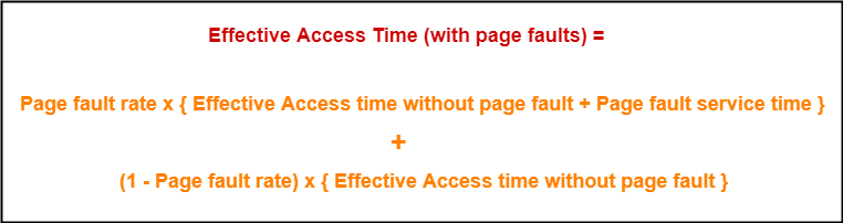 Page Fault | Paging | Practice Problems