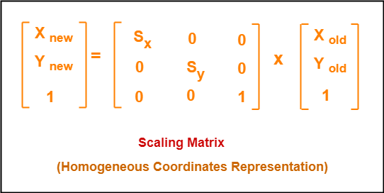Scaling-Matrix-in-Computer-Graphics-Homogeneous-Coordinate