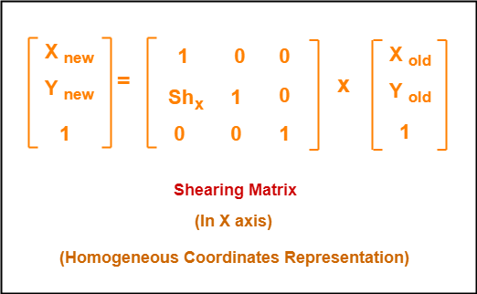2D Shearing in Computer Graphics | Definition | Examples